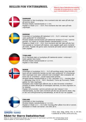 Vinterregler for tunge køretøjer i Europa