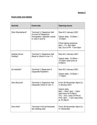 Annex C - Event sites and details