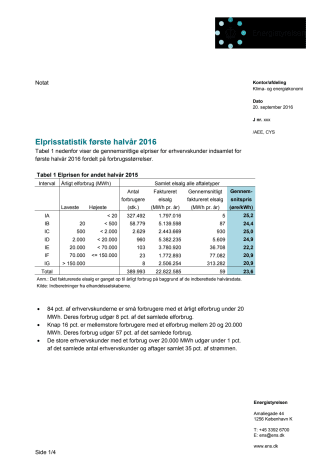 Notat: Elprisstatistik første halvår 2016