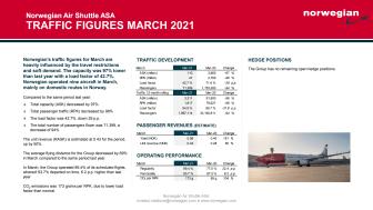 Norwegians trafikktall for mars 2021