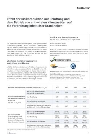 Effekt der Risikoreduktion mit Belüftung und dem Betrieb von anti-viralen Klimageräten auf die Verbreitung infektiöser Krankheiten