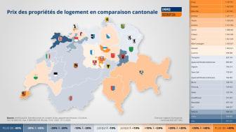 Grafik Eigenheimpreise Kantone_FR_ImmoScout24