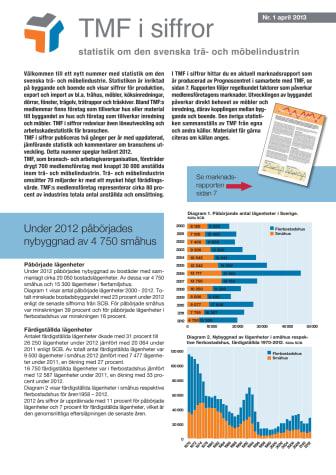 TMF i siffror 1 2013