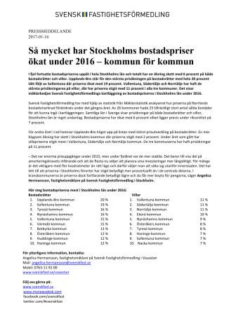 Så mycket har Stockholms bostadspriser ökat under 2016 – kommun för kommun