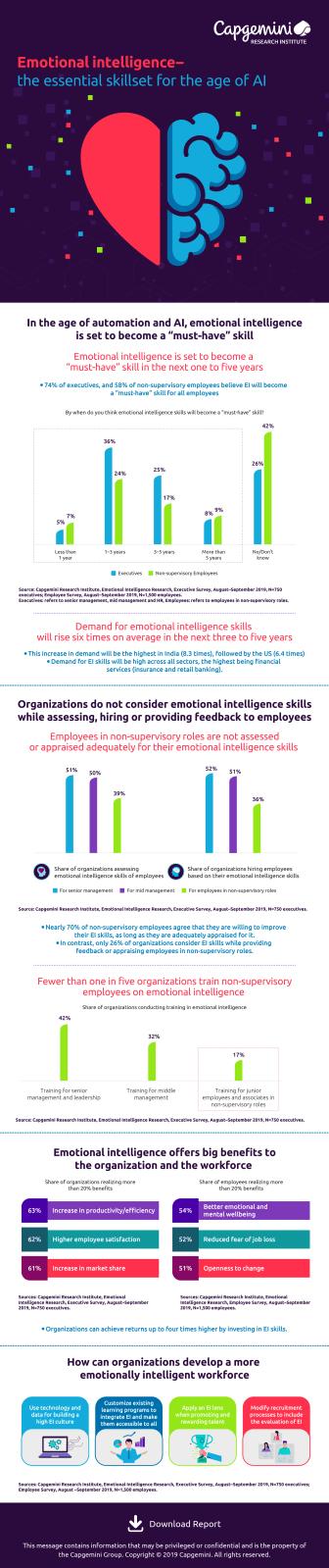 Emotionalintelligence_infographic