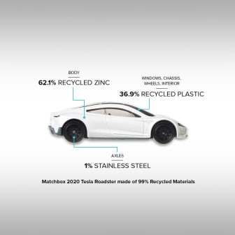 Matchbox Telsa Roadster 99� Recycled_00.jpg