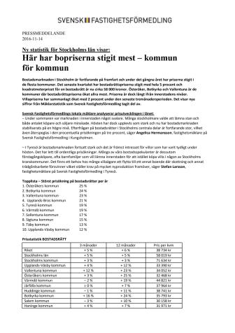 Ny statistik för Stockholms län visar: Här har bopriserna stigit mest – kommun för kommun