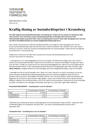 Kraftig ökning av bostadsrättspriser i Kronoberg