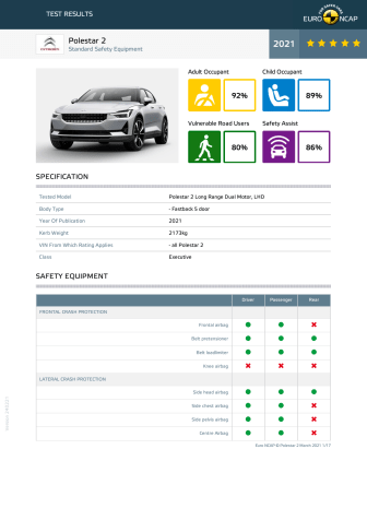 Polestar 2 Euro NCAP datasheet March 2021