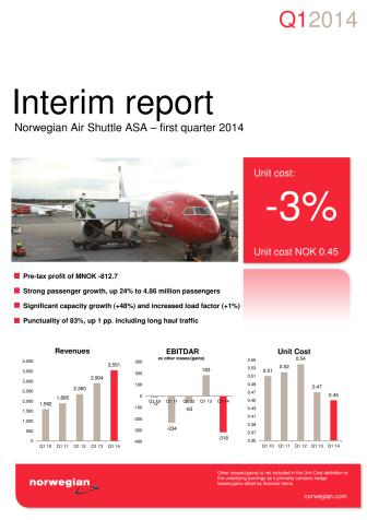 Stark passagerartillväxt och ökad kabinfaktor för första kvartalet