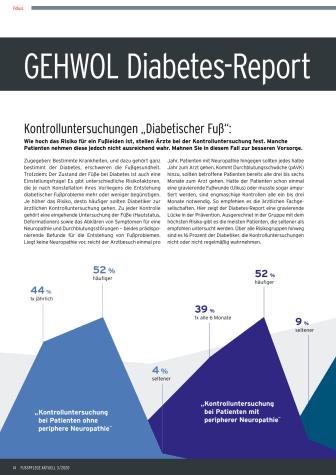 GEHWOL Diabetes-Report 2019/20: Kontrolluntersuchungen