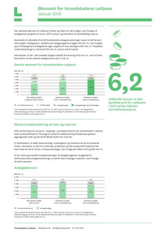 Faktaark om økonomi for Hovedstadens Letbane