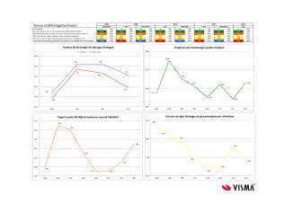 Vismas småföretagarbarometer första halvåret 2012