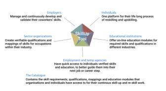 SkillUpTool.png