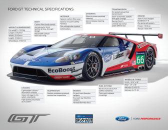 Ford GT tekniske specifikationer