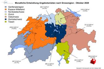 SwissMap Oktober-2020_DE_ImmoScout24
