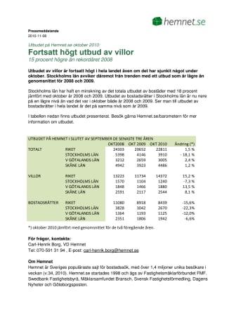 Utbudet på Hemnet.se oktober 2010: Fortsatt högt utbud av villor - 15 procent högre än rekordåret 2008