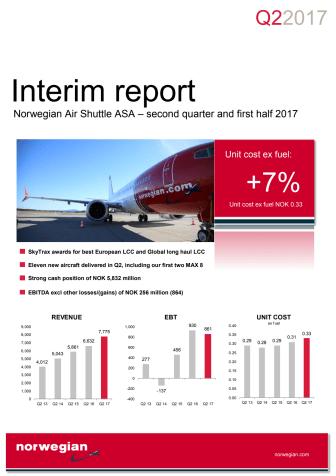 Norwegian Interim Report Q2 2017