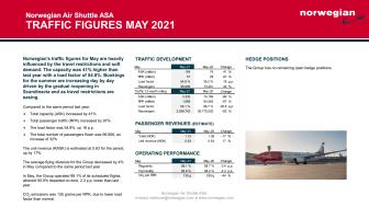 Positiv trend i Norwegians trafikktall for mai