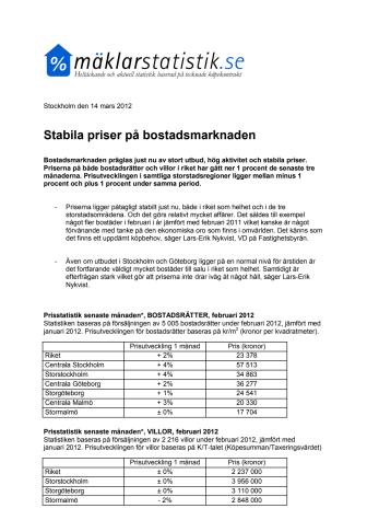 Mäklarstatistik: Stabila priser på bostadsmarknaden