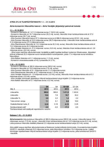 Atria-konsernin liikevaihto kasvoi – Atria Venäjän järjestelyt painoivat tulosta