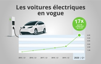 Teaser Elektroautos_FR_AutoScout24