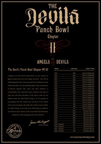 Produktinfo / fatinfo Arran Devils Punch Bowl 2nd Chapter