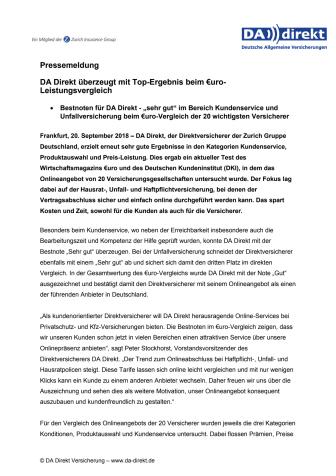 DA Direkt überzeugt mit Top-Ergebnis beim €uro-Leistungsvergleich