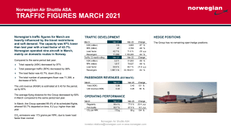 Norwegian Traffic Report March 2021