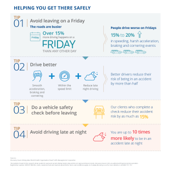 Safe driving habits (Infographic)