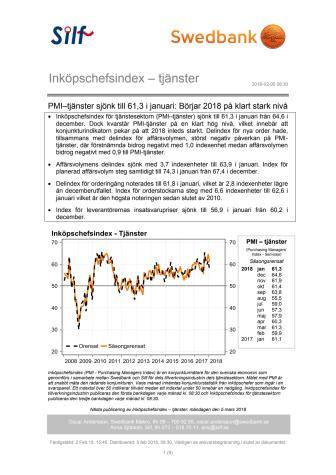 PMI–tjänster sjönk till 61,3 i januari: Börjar 2018 på klart stark nivå