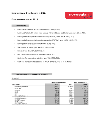 Norwegian Q1 Report