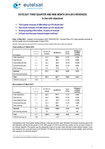 EUTELSAT THIRD QUARTER AND NINE MONTH 2014-2015 REVENUES