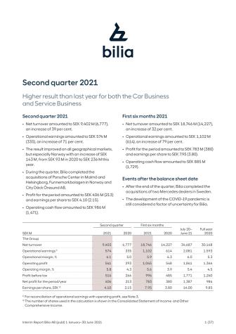 Bilia Second Quarter 2021 Complete Version