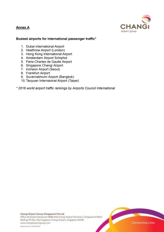 Annex A - Busiest airports for international passenger traffic
