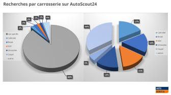 Recherche_Carrosserie_2021_FR