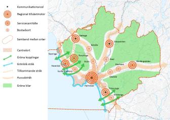 Framtidsplan 2050-strategikartan