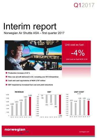 Norwegian Air Shuttle ASA - informe de gestión, primer trimestre de 2017.