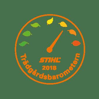 Trädgårdsbarometern 2018