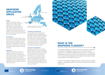 Graphene Flagship - Applications of graphene and services