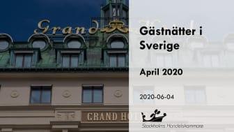 Gästnätter, april 2020