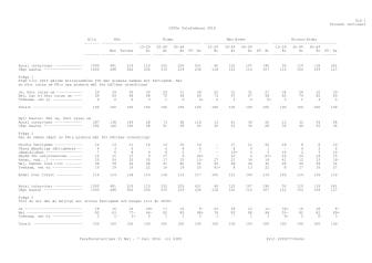 Sifo-undersökning globala hållbarhetsmålen