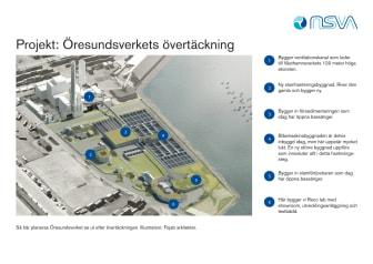 Projekt: Öresundsverkets övertäckning