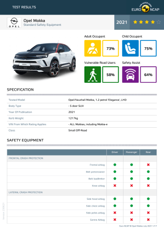 Vauxhall Mokka Euro NCAP datasheet June 2021.pdf