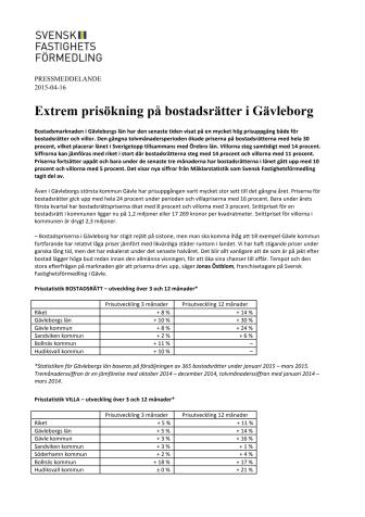 Extrem prisökning på bostadsrätter i Gävleborg