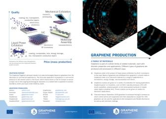 Graphene Flagship - Industrial production methods