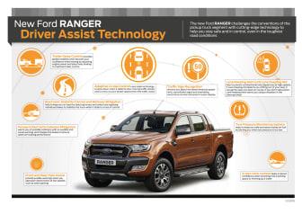 Ranger Driver Assist