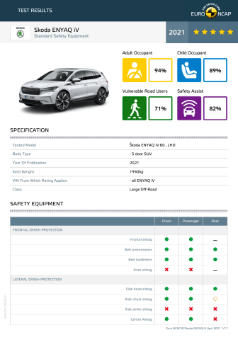 Skoda ENYAQ iV Euro NCAP datasheet - April 2021.pdf