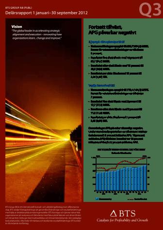 BTS Group AB (publ) Delårsrapport 1 januari–30 september 2012