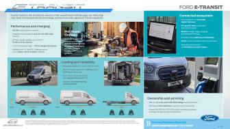 E-Transit oversigt.pdf